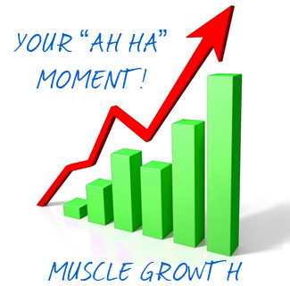 Increase Rate of Muscle Growth